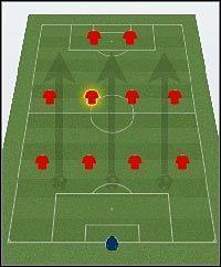 4-4-2 - Wstęp, Formacja - Ustawienia taktyczne - Football Manager 2011 - poradnik do gry
