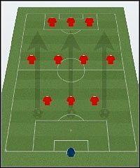 3-4-3 - Wstęp, Formacja - Ustawienia taktyczne - Football Manager 2011 - poradnik do gry