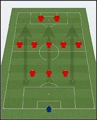 3-5-2 - Wstęp, Formacja - Ustawienia taktyczne - Football Manager 2011 - poradnik do gry