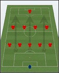 5-4-1 - Wstęp, Formacja - Ustawienia taktyczne - Football Manager 2011 - poradnik do gry