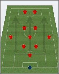 3-3-2-2 - Wstęp, Formacja - Ustawienia taktyczne - Football Manager 2011 - poradnik do gry