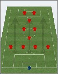 4-2-2-1-2 - Wstęp, Formacja - Ustawienia taktyczne - Football Manager 2011 - poradnik do gry
