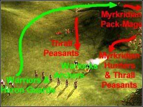 Po chwili wskrzesi on cztery grupy Thrall Peasantów liczące kilkanaście osobników - Misja 4 - The Pack-Mage - Myth III: Era Wilka - poradnik do gry