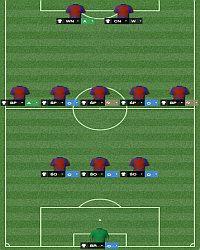 3-5-2 - Formacja - Taktyka - Football Manager 2014 - poradnik do gry