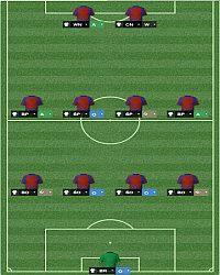 4-4-2 - Formacja - Taktyka - Football Manager 2014 - poradnik do gry