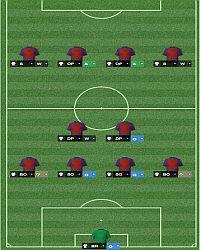 4-6-0 - Formacja - Taktyka - Football Manager 2014 - poradnik do gry