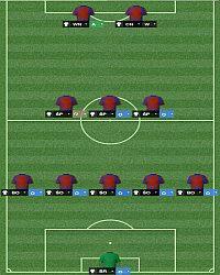 5-3-2 - Formacja - Taktyka - Football Manager 2014 - poradnik do gry