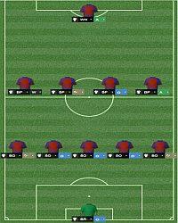 5-4-1 - Formacja - Taktyka - Football Manager 2014 - poradnik do gry