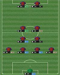4-2-2-2 - Formacja - Taktyka - Football Manager 2014 - poradnik do gry