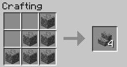 Elementy Konstrukcyjne I Wyposazenie Crafting Schematy Tworzenia