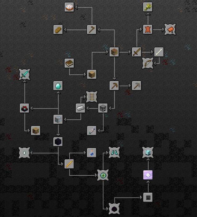 ... - PC - Osiągnięcia (Achievements) - Minecraft - poradnik do gry