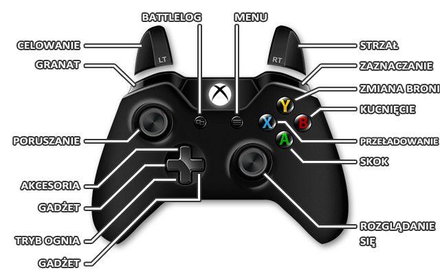 Xbox Sterowanie I Wymagania Sprzętowe Battlefield