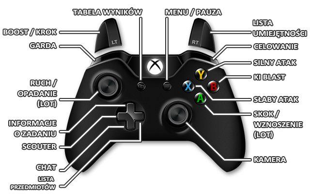 Xbox One Sterowanie Dragon Ball Xenoverse Poradnik