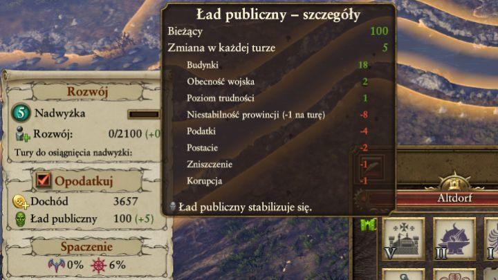 Pod pojęciem stabilizacji gospodarki kryję się po prostu konieczność zadbania o kilka czynników - Przygotowania - Wojna - Total War: Warhammer - poradnik do gry