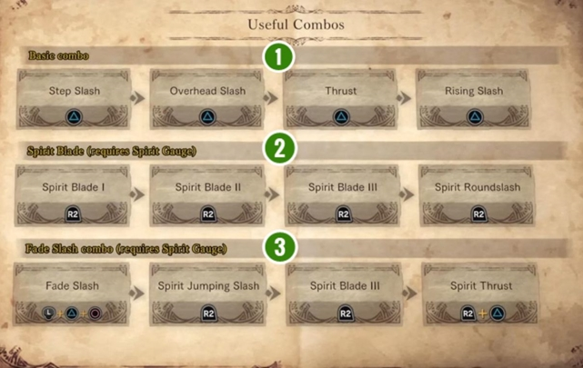 1 - Long Sword | Bronie - Monster Hunter World - poradnik do gry