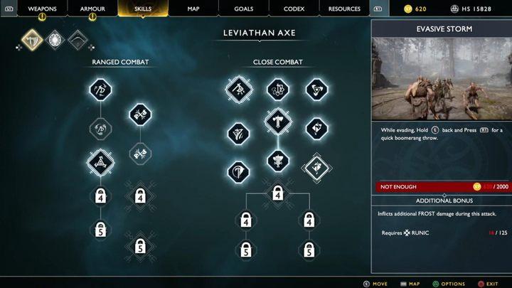 Какие навыки являются лучшими в God of War