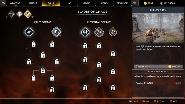 Лучшие навыки для Chaos Blades