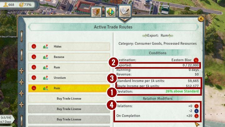 Dodatkowo w czasie zimnej wojny odblokowany zostanie Customs Ofiice - Finanse i handel w Tropico 6 - Tropico 6 - poradnik do gry