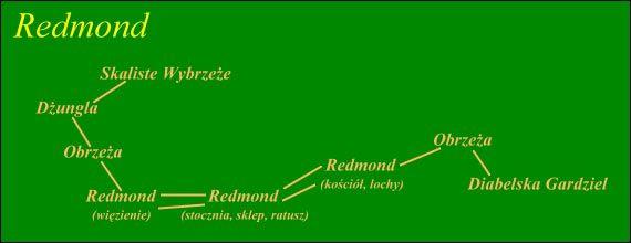 1 - [Mapy] Redmond   Piraci z Karaibów - Piraci z Karaibów - poradnik do gry