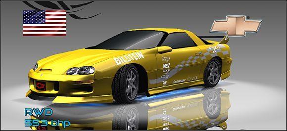 Klasa podstawowa - 6 - Chevrolet - Samochody - Juiced: Szybcy i Gniewni - poradnik do gry