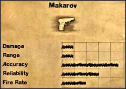 Makarov - Uzbrojenie drugorzędne - Far Cry 2 - poradnik do gry