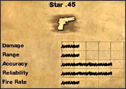 Star - Uzbrojenie drugorzędne - Far Cry 2 - poradnik do gry