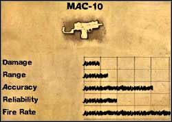 MAC-10 - Uzbrojenie drugorzędne - Far Cry 2 - poradnik do gry