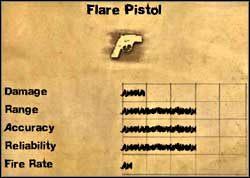 Pistolet sygnałowy - Uzbrojenie drugorzędne - Far Cry 2 - poradnik do gry