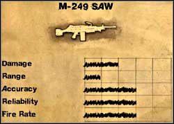 M-249 SAW - Uzbrojenie specjalne - Far Cry 2 - poradnik do gry