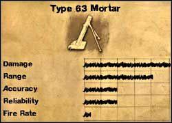 Mo�dzierz Typ 63 - Uzbrojenie specjalne - Far Cry 2 - poradnik do gry