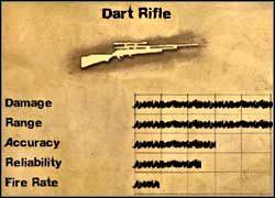 Dart Rifle - Uzbrojenie specjalne - Far Cry 2 - poradnik do gry