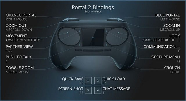 Control presented at the example games Portal 2 - Steam controller game developers eye - you know? æ - 2013-09-28