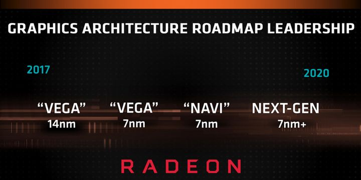 AMD News - GPU Ryzen 3000