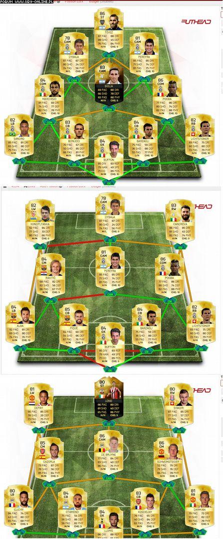 Fifa 16 Ultimate Team Forum