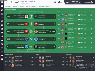 Football Manager 2016 id = 307401