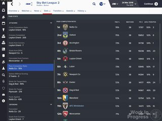 Football Manager 2016 id = 307402