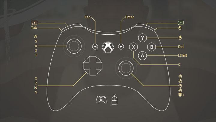 gta san andreas ps3 button layout
