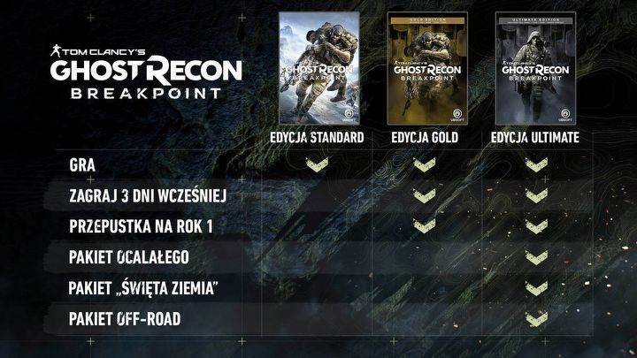 Ghost Recon Breakpoint tylko na Epic Games Store i Uplay. Znamy cenę - ilustracja #2