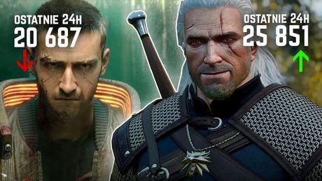 Cyberpunk 2077 ma już mniej graczy niż Wiedźmin 3 - czy to normalne?