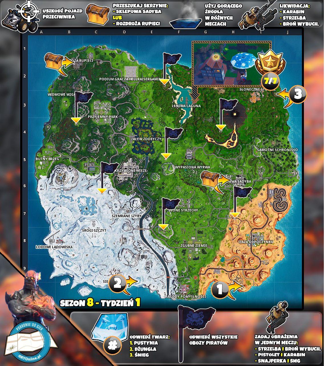 Sezon 8 Tydzień 1 W Fortnite Battle Royale Mapa I Wyzwania